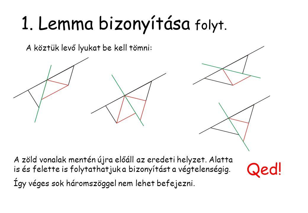 A köztük levő lyukat be kell tömni: 1. Lemma bizonyítása folyt. A zöld vonalak mentén újra előáll az eredeti helyzet. Alatta is és felette is folytath