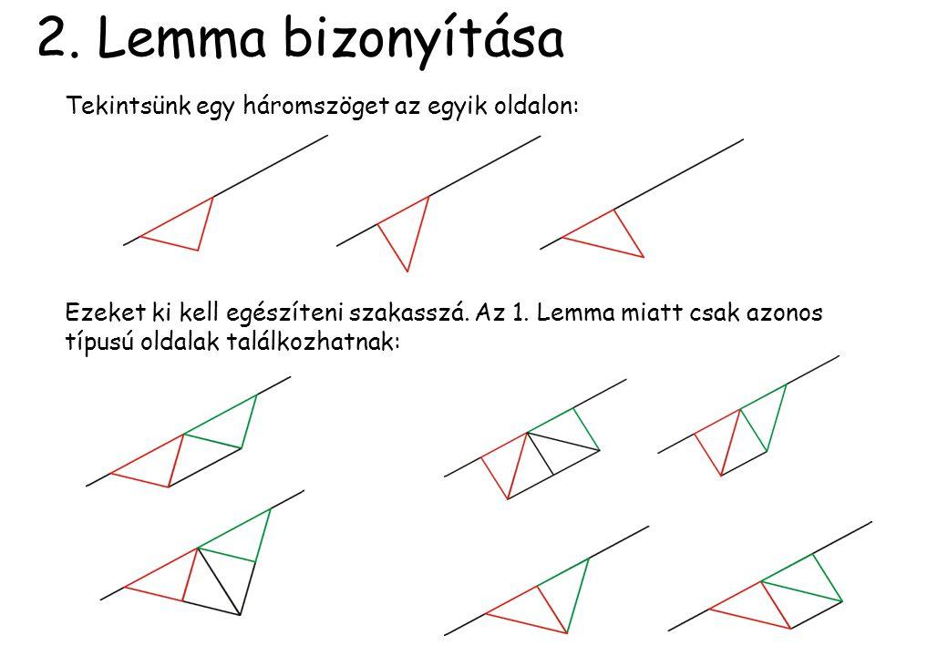 Tekintsünk egy háromszöget az egyik oldalon: 2. Lemma bizonyítása Ezeket ki kell egészíteni szakasszá. Az 1. Lemma miatt csak azonos típusú oldalak ta