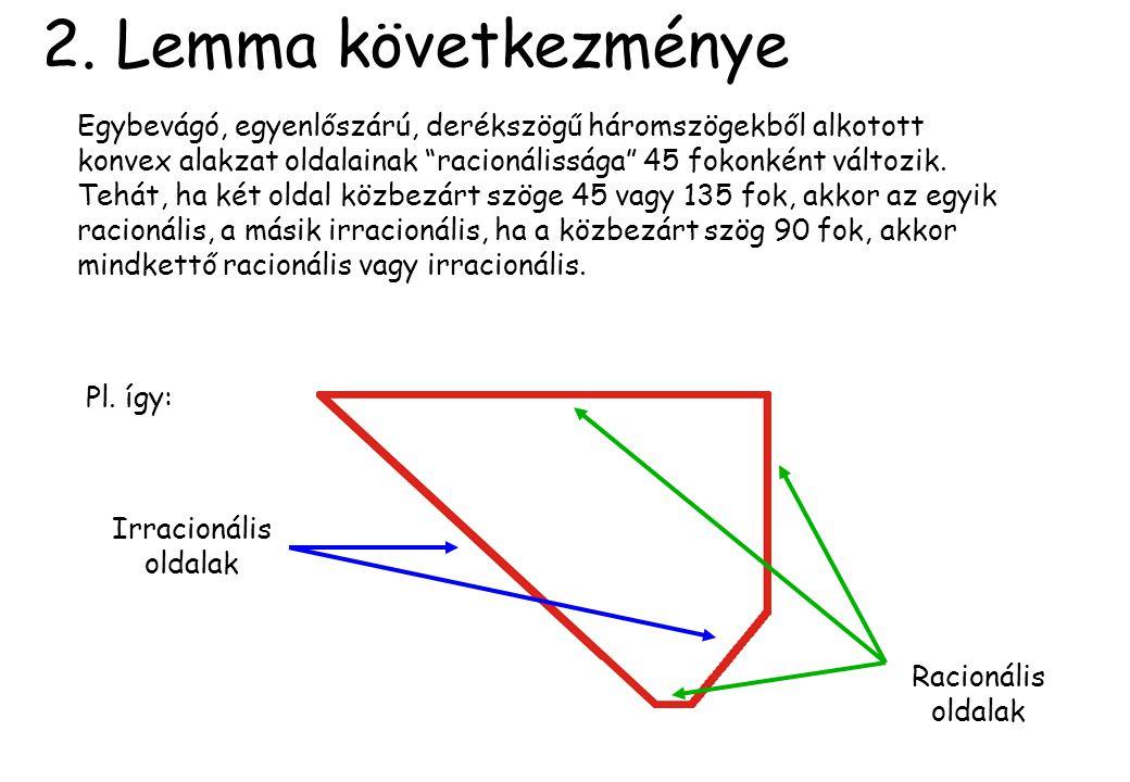 """Egybevágó, egyenlőszárú, derékszögű háromszögekből alkotott konvex alakzat oldalainak """"racionálissága"""" 45 fokonként változik. Tehát, ha két oldal közb"""