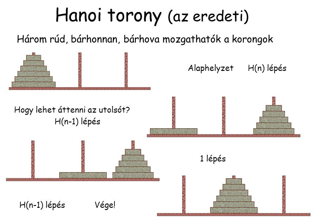 Hanoi torony (az eredeti) Három rúd, bárhonnan, bárhova mozgathatók a korongok Alaphelyzet Vége! Hogy lehet áttenni az utolsót? H(n) lépés H(n-1) lépé