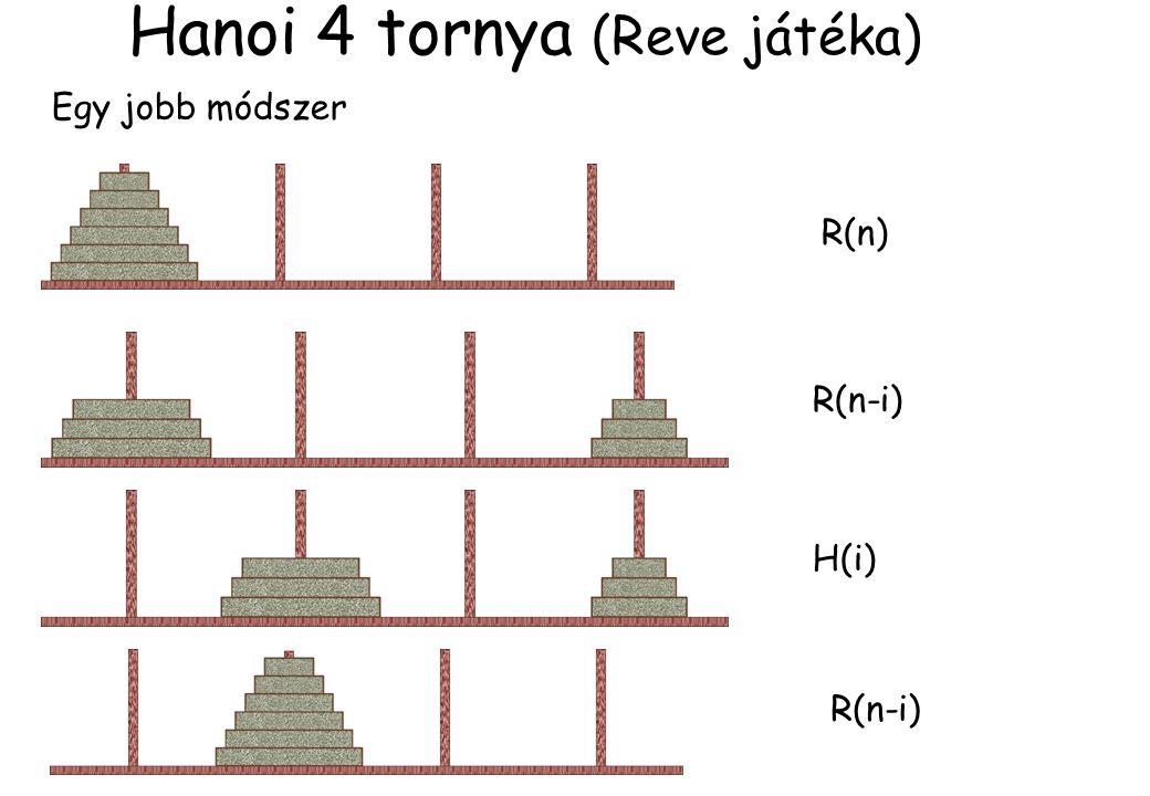 Hanoi 4 tornya (Reve játéka) Egy jobb módszer R(n) R(n-i) H(i) R(n-i)