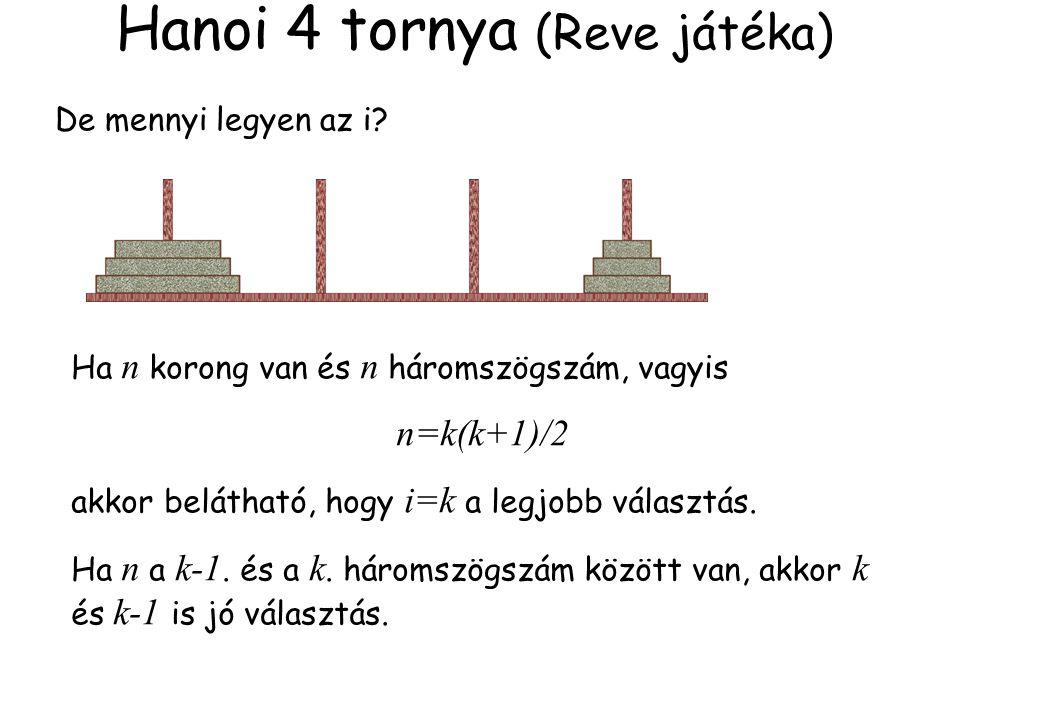 Hanoi 4 tornya (Reve játéka) De mennyi legyen az i? Ha n korong van és n háromszögszám, vagyis n=k(k+1)/2 akkor belátható, hogy i=k a legjobb választá