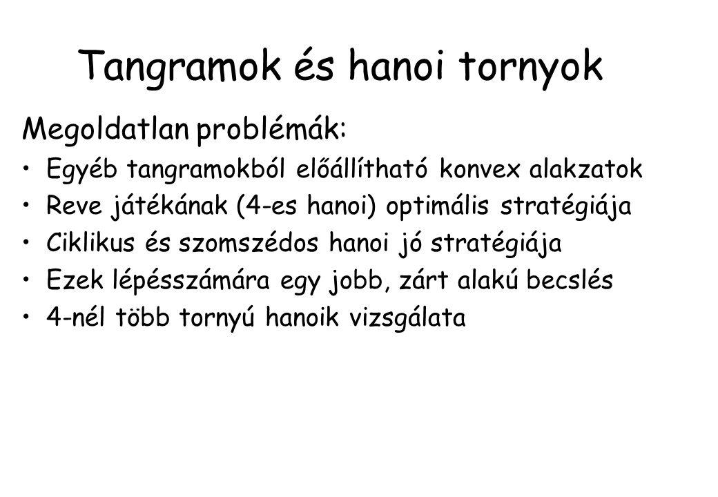 Megoldatlan problémák: •Egyéb tangramokból előállítható konvex alakzatok •Reve játékának (4-es hanoi) optimális stratégiája •Ciklikus és szomszédos ha