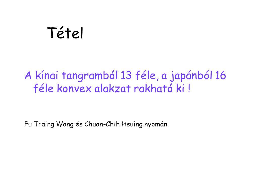 A kínai tangramból 13 féle, a japánból 16 féle konvex alakzat rakható ki ! Tétel Fu Traing Wang és Chuan-Chih Hsuing nyomán.