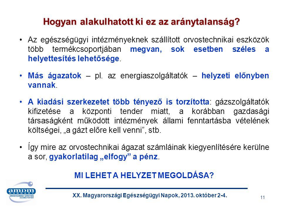 XX. Magyarországi Egészségügyi Napok, 2013. október 2-4.