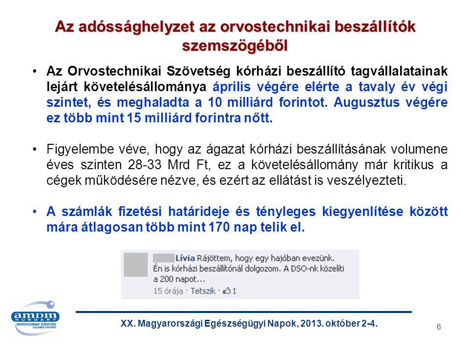 XX. Magyarországi Egészségügyi Napok, 2013. október 2-4. Köszönöm a figyelmet!