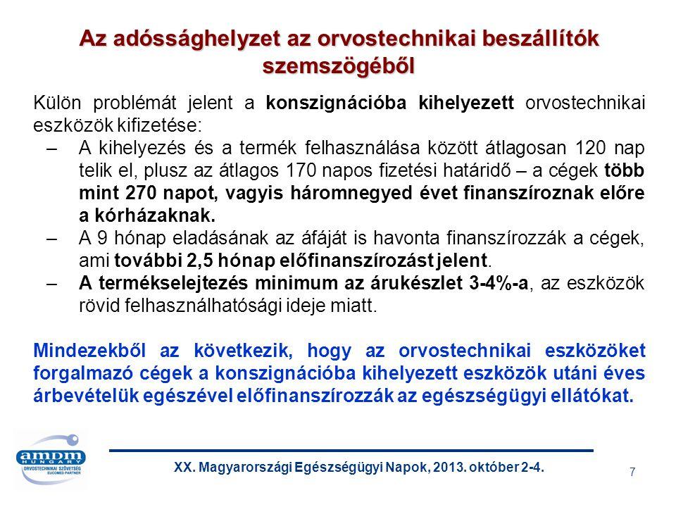XX.Magyarországi Egészségügyi Napok, 2013. október 2-4.