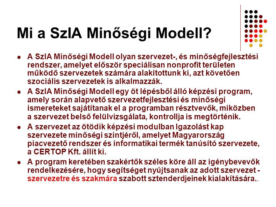 Mi a SzIA Minőségi Modell.
