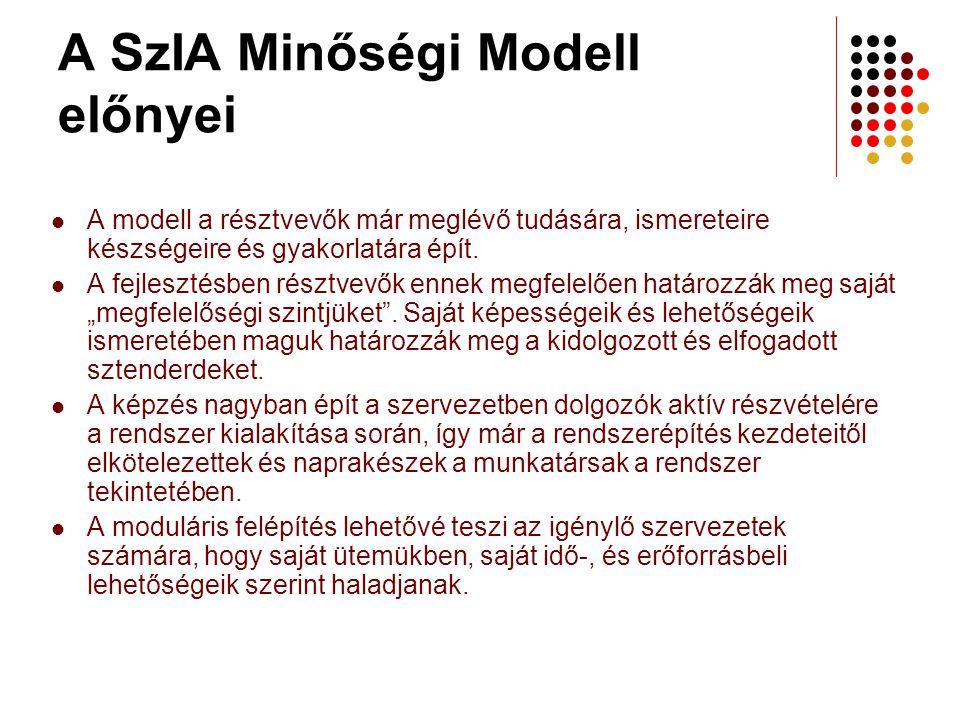 A SzIA Minőségi Modell előnyei  A modell a résztvevők már meglévő tudására, ismereteire készségeire és gyakorlatára épít.