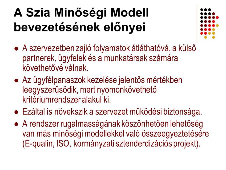 A Szia Minőségi Modell bevezetésének előnyei  A szervezetben zajló folyamatok átláthatóvá, a külső partnerek, ügyfelek és a munkatársak számára követhetővé válnak.