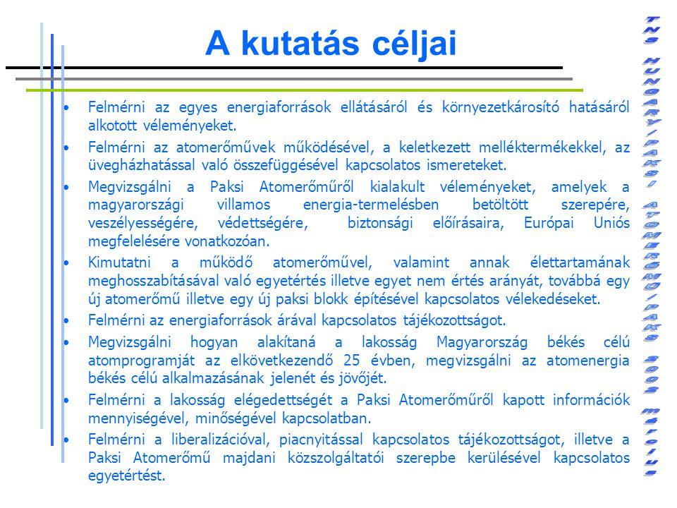 A kutatás háttere •A Paksi Atomerőmű Rt. megbízásából a TNS HUNGARY Kft.