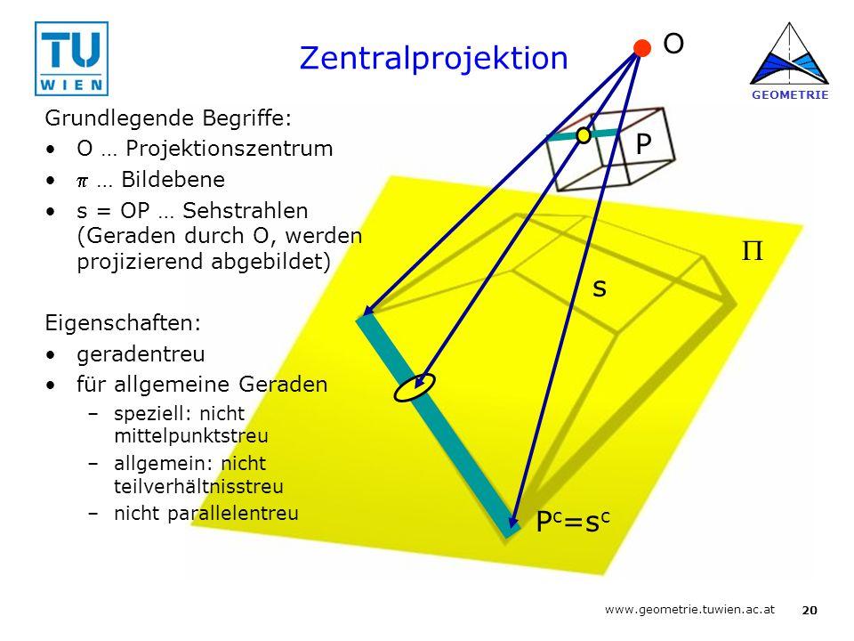 19 www.geometrie.tuwien.ac.at GEOMETRIE Perspektive Institut für Geometrie Abteilung für Geometrie im Bauwesen und im Scientific Computing Prof.