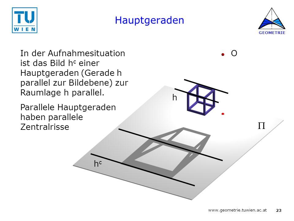 22 www.geometrie.tuwien.ac.at GEOMETRIE Fluchtpunkt einer Geraden F1F1 F2F2  •Parallele Geraden haben denselben Fluchtpunkt F i