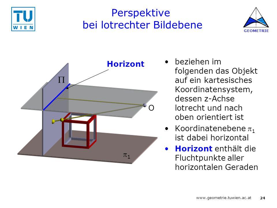 23 www.geometrie.tuwien.ac.at GEOMETRIE Hauptgeraden OIn der Aufnahmesituation ist das Bild h c einer Hauptgeraden (Gerade h parallel zur Bildebene) zur Raumlage h parallel.