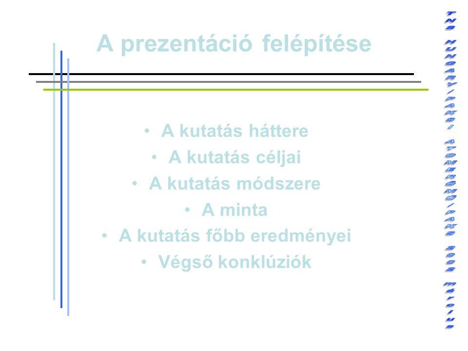 """PREZENTÁCIÓFelmérés az energiaforrások és a Paksi Atomerőmű lakossági megítéléséről PREZENTÁCIÓFelmérés az energiaforrások és a Paksi Atomerőmű lakossági megítéléséről Project """"PAKS 2002 Kvantitatív kutatás, amelyet a PAKSI ATOMERŐMŰ Rt."""