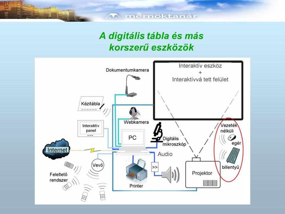 A digitális tábla és más korszerű eszközök