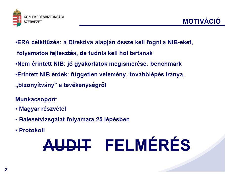 2 MOTIVÁCIÓ •ERA célkitűzés: a Direktíva alapján össze kell fogni a NIB-eket, folyamatos fejlesztés, de tudnia kell hol tartanak •Nem érintett NIB: jó