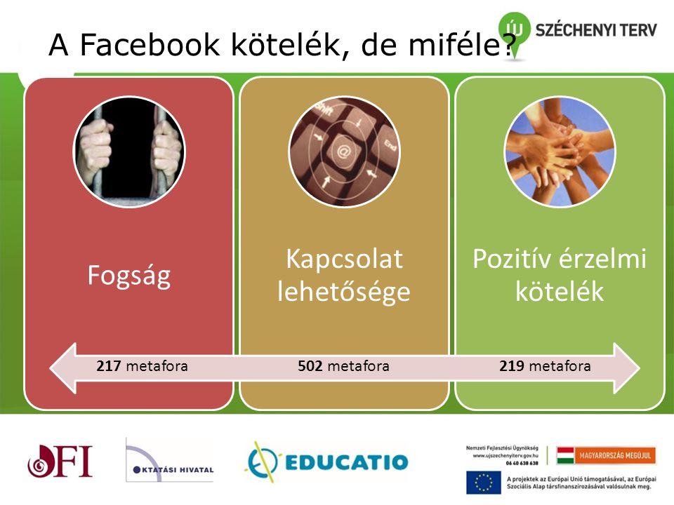 A Facebook kötelék, de miféle? Fogság Kapcsolat lehetősége Pozitív érzelmi kötelék 217 metafora502 metafora219 metafora