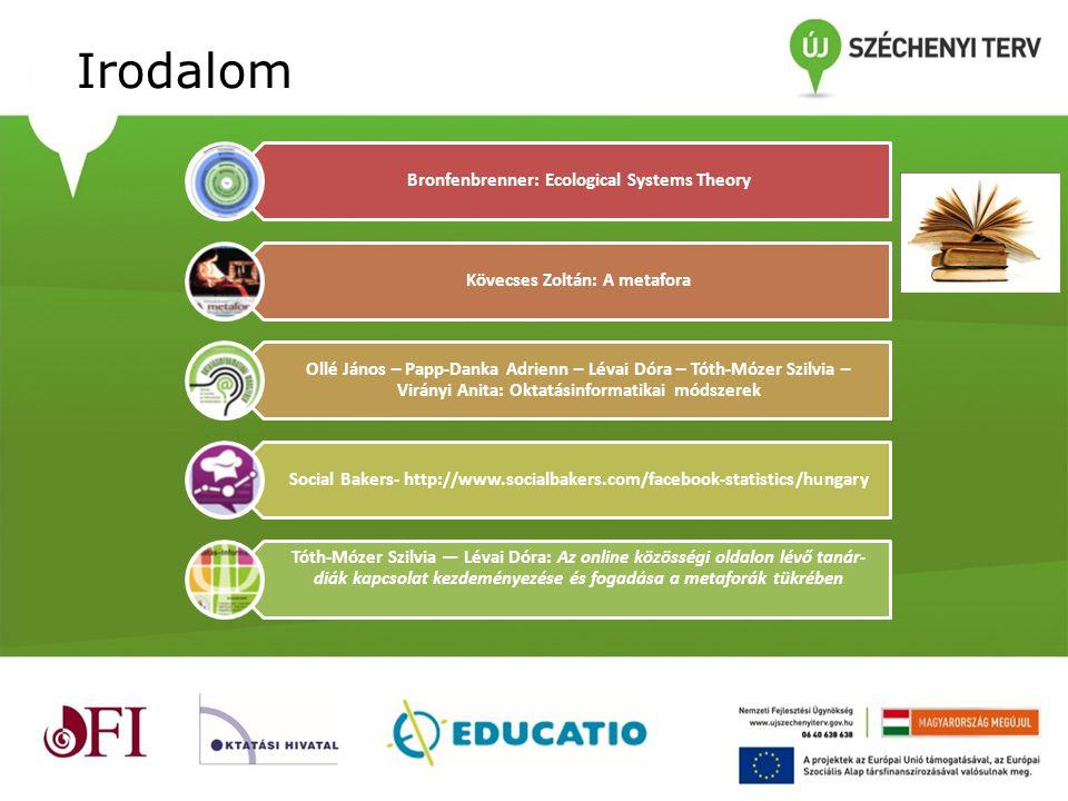 Irodalom Bronfenbrenner: Ecological Systems Theory Kövecses Zoltán: A metafora Ollé János – Papp-Danka Adrienn – Lévai Dóra – Tóth-Mózer Szilvia – Vir