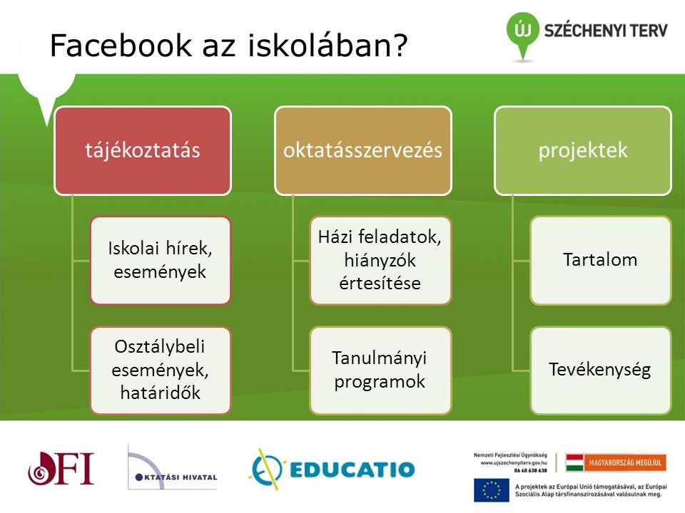 Facebook az iskolában? tájékoztatás Iskolai hírek, események Osztálybeli események, határidők oktatásszervezés Házi feladatok, hiányzók értesítése Tan