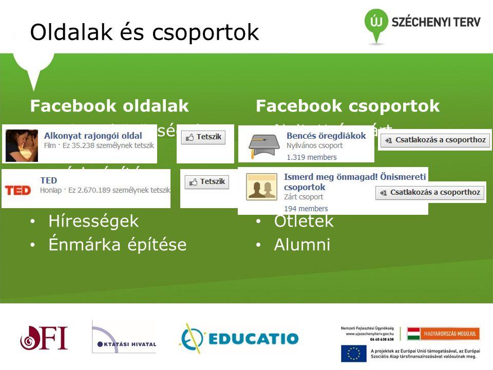 Oldalak és csoportok Facebook oldalak • Nyitott közösségek • Reklám és márkaépítés • Termékek • Hírességek • Énmárka építése Facebook csoportok • Nyitott és zárt csoportok • Kurzusok • Projektek • Ötletek • Alumni