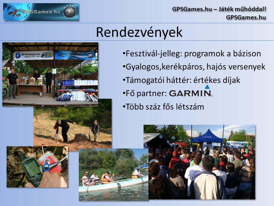 Rendezvények GPSGames.hu – Játék műhóddal! GPSGames.hu GPSGames.hu – Játék műhóddal! GPSGames.hu • Fesztivál-jelleg: programok a bázison • Gyalogos,ke