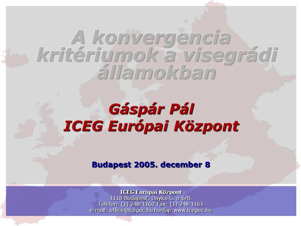 A kritériumok teljesítésének állása a V-4 államokban Infláció Költségvetési egyenlegÁllamadósság Hosszú lejáratú kamat ERM II belépés Csehország1,7-336,83,7 Magyarország4,1-6,560,56,8 Lengyelország3-5,847,85,5 Szlovákia3,4-3,943,63,92005 11 Referencia2,4-3605,5 ICEG Európai Központ 1118 Budapest, Dayka G.