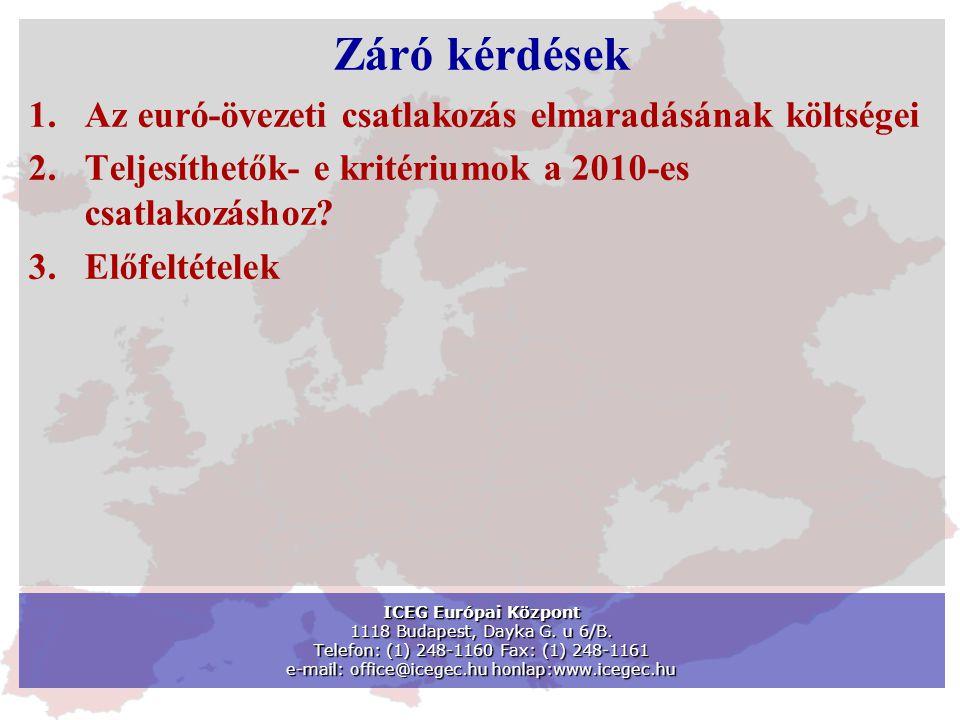 ICEG Európai Központ 1118 Budapest, Dayka G. u 6/B. Telefon: (1) 248-1160 Fax: (1) 248-1161 e-mail: office@icegec.hu honlap:www.icegec.hu Záró kérdése