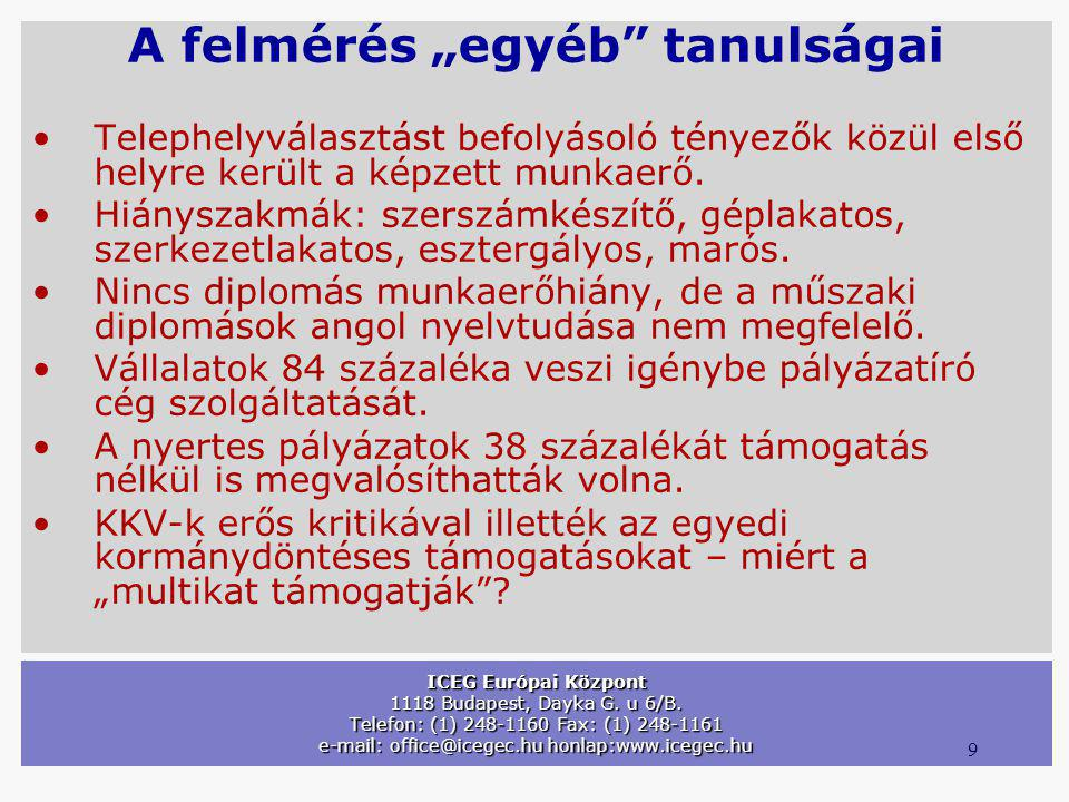 9 ICEG Európai Központ 1118 Budapest, Dayka G. u 6/B. Telefon: (1) 248-1160 Fax: (1) 248-1161 e-mail: office@icegec.hu honlap:www.icegec.hu A felmérés