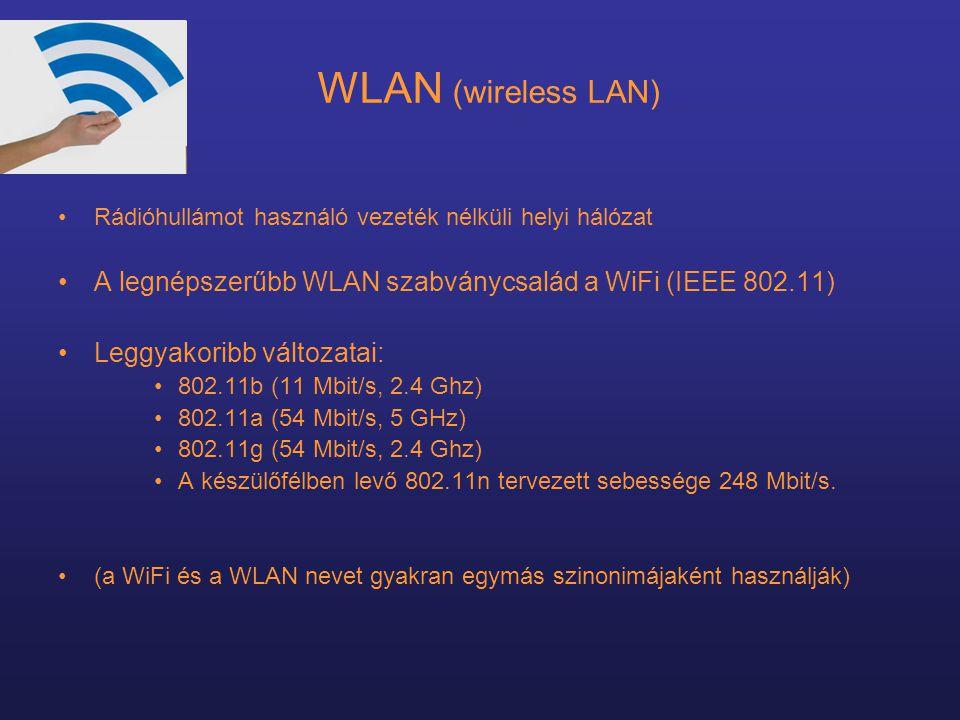 WLAN (wireless LAN) •Rádióhullámot használó vezeték nélküli helyi hálózat •A legnépszerűbb WLAN szabványcsalád a WiFi (IEEE 802.11) •Leggyakoribb változatai: •802.11b (11 Mbit/s, 2.4 Ghz) •802.11a (54 Mbit/s, 5 GHz) •802.11g (54 Mbit/s, 2.4 Ghz) •A készülőfélben levő 802.11n tervezett sebessége 248 Mbit/s.
