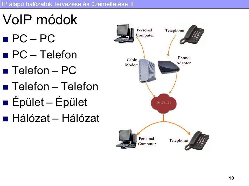 IP alapú hálózatok tervezése és üzemeltetése II. 10 VoIP módok  PC – PC  PC – Telefon  Telefon – PC  Telefon – Telefon  Épület – Épület  Hálózat