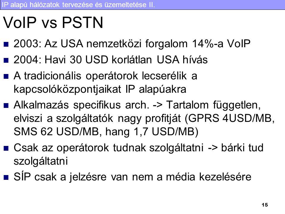 IP alapú hálózatok tervezése és üzemeltetése II. 15 VoIP vs PSTN  2003: Az USA nemzetközi forgalom 14%-a VoIP  2004: Havi 30 USD korlátlan USA hívás