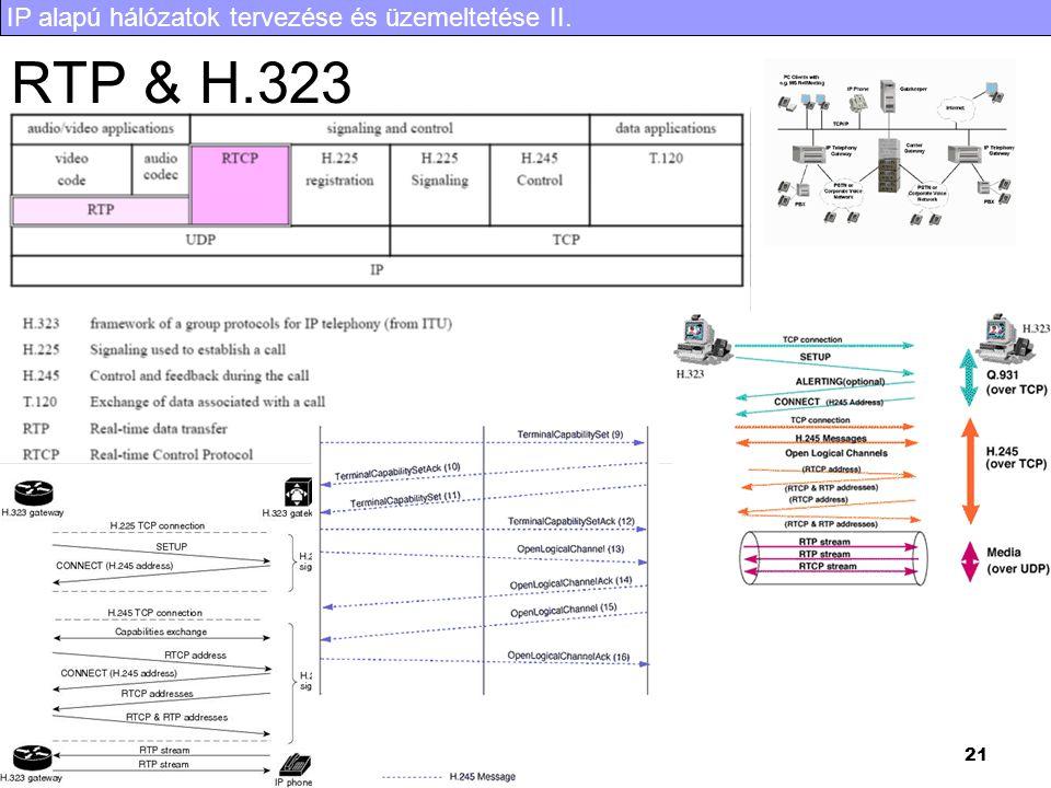 IP alapú hálózatok tervezése és üzemeltetése II. 21 RTP & H.323