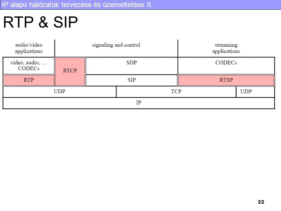 IP alapú hálózatok tervezése és üzemeltetése II. 22 RTP & SIP