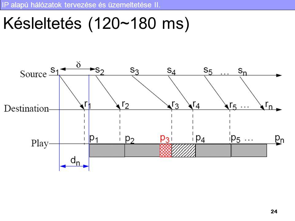 IP alapú hálózatok tervezése és üzemeltetése II. 24 Késleltetés (120~180 ms)