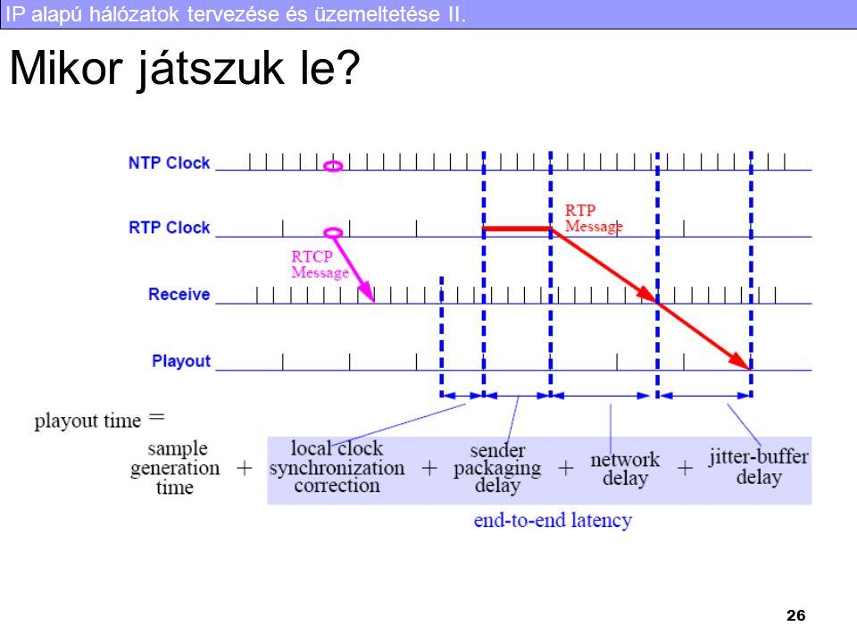IP alapú hálózatok tervezése és üzemeltetése II. 26 Mikor játszuk le?