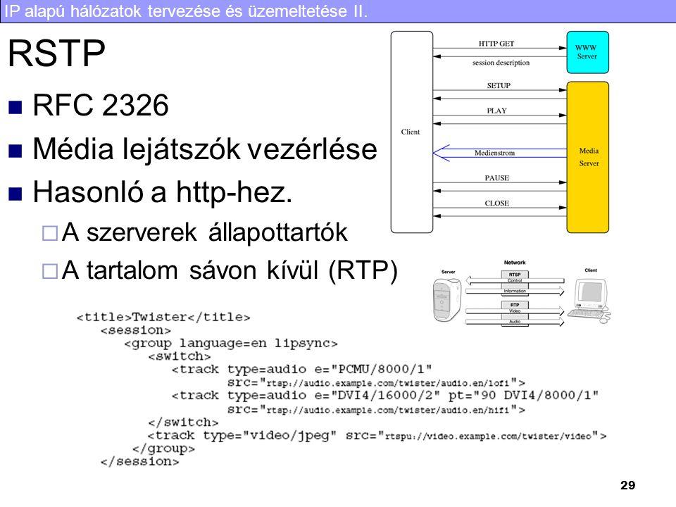 IP alapú hálózatok tervezése és üzemeltetése II. 29 RSTP  RFC 2326  Média lejátszók vezérlése  Hasonló a http-hez.  A szerverek állapottartók  A
