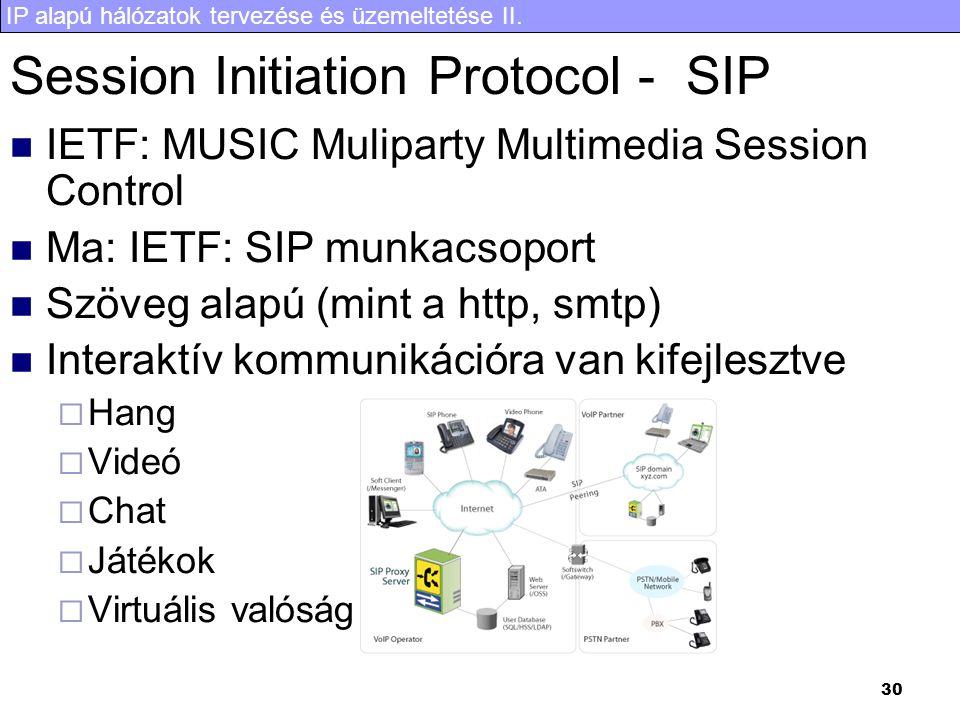 IP alapú hálózatok tervezése és üzemeltetése II. 30 Session Initiation Protocol - SIP  IETF: MUSIC Muliparty Multimedia Session Control  Ma: IETF: S