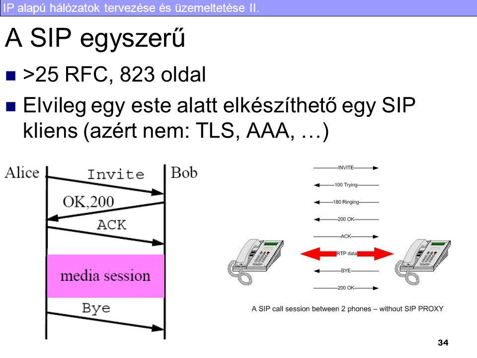 IP alapú hálózatok tervezése és üzemeltetése II. 34 A SIP egyszerű  >25 RFC, 823 oldal  Elvileg egy este alatt elkészíthető egy SIP kliens (azért ne