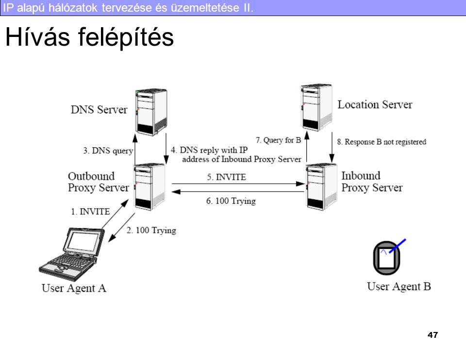 IP alapú hálózatok tervezése és üzemeltetése II. 47 Hívás felépítés