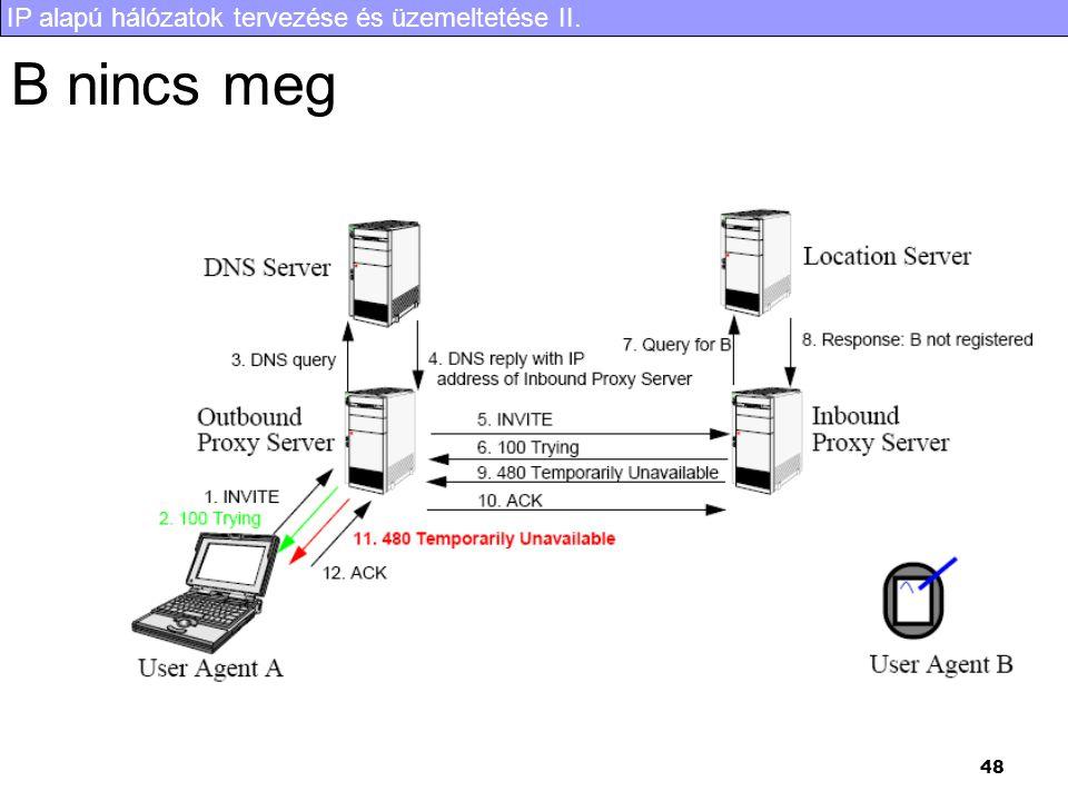 IP alapú hálózatok tervezése és üzemeltetése II. 48 B nincs meg