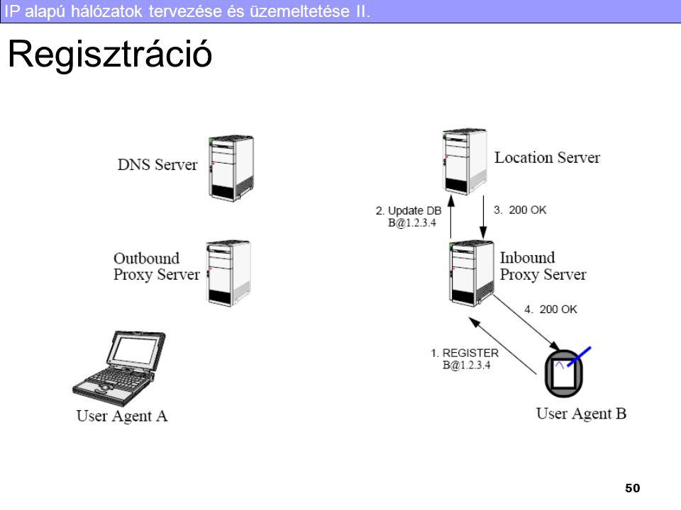 IP alapú hálózatok tervezése és üzemeltetése II. 50 Regisztráció