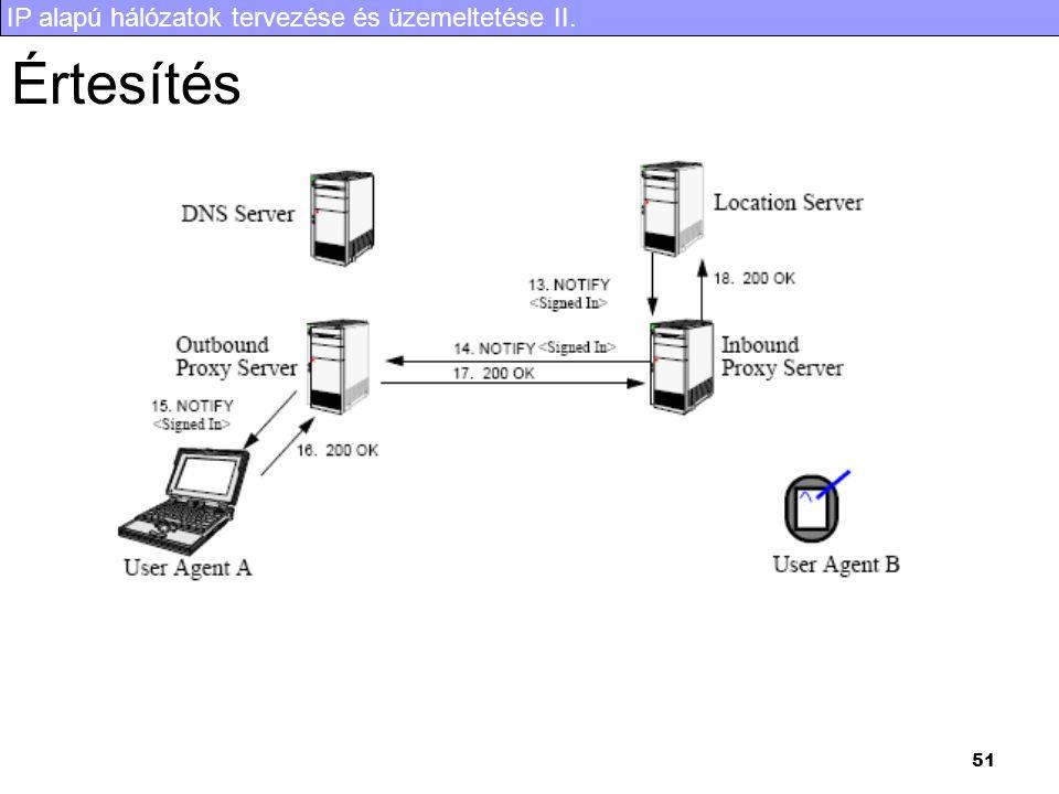 IP alapú hálózatok tervezése és üzemeltetése II. 51 Értesítés