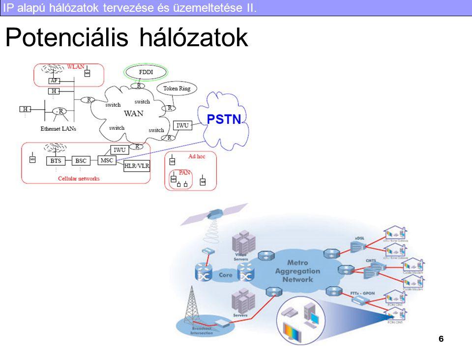 IP alapú hálózatok tervezése és üzemeltetése II. 6 Potenciális hálózatok