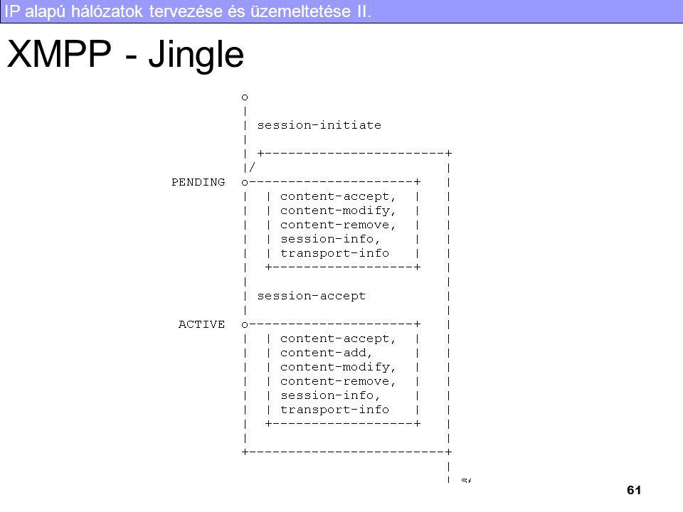 IP alapú hálózatok tervezése és üzemeltetése II. 61 XMPP - Jingle