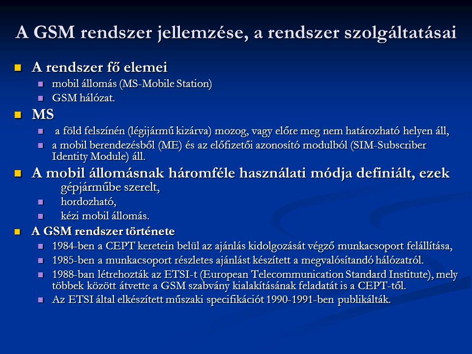  IMEI - International Mobile Equipment Identity  Megfelel az SIM nélküli mobil készülék sorozatszámának: négy részből áll, összesen 15 jegyű:  TAC - Type Approval Code (6)  FAC - Final Assembly Code (2)  SNR - Serial Number (6)  SP - Spare (1)