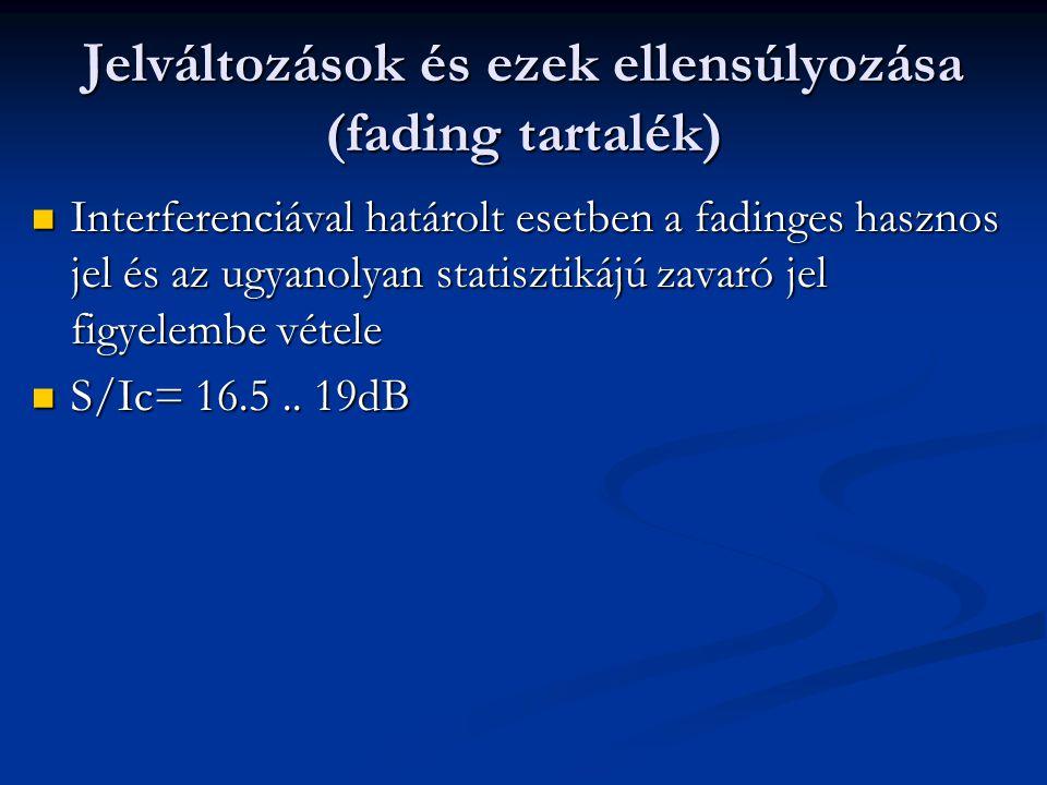 Jelváltozások és ezek ellensúlyozása (fading tartalék)  Interferenciával határolt esetben a fadinges hasznos jel és az ugyanolyan statisztikájú zavaró jel figyelembe vétele  S/Ic= 16.5..