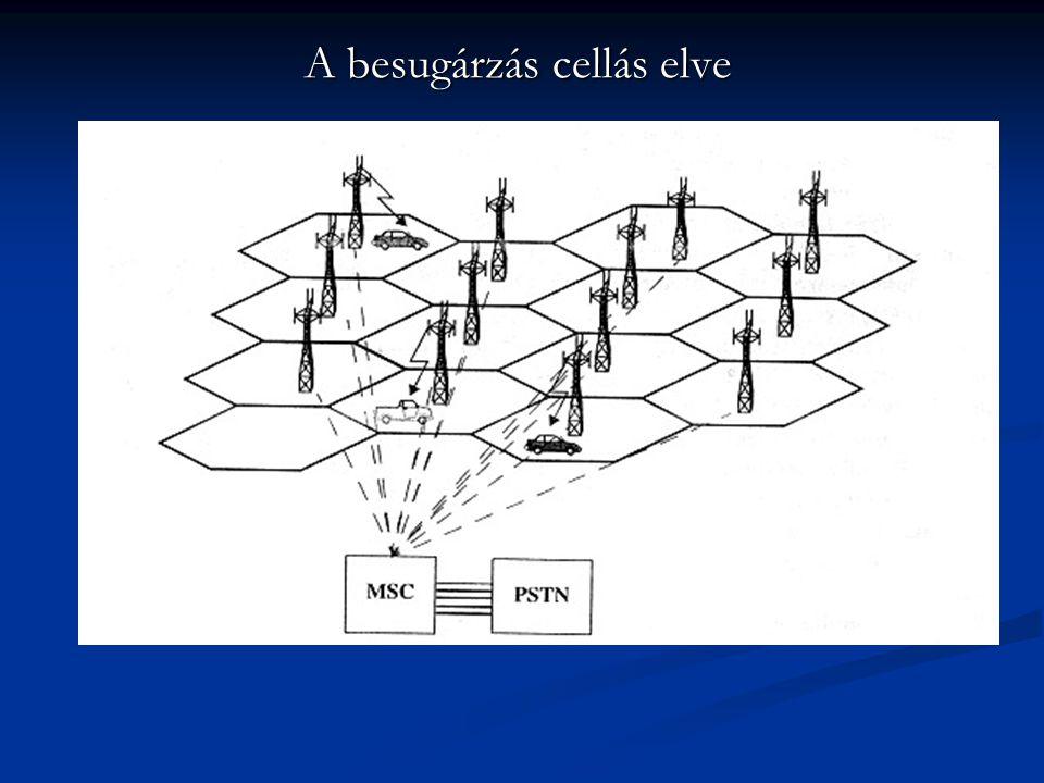 A besugárzás cellás elve