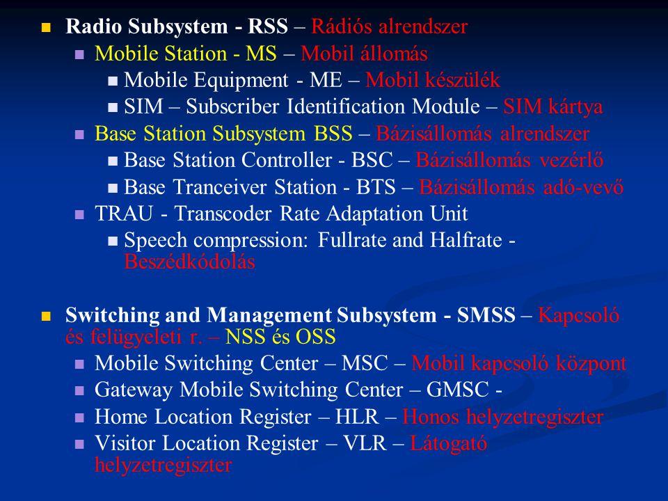   Radio Subsystem - RSS – Rádiós alrendszer   Mobile Station - MS – Mobil állomás   Mobile Equipment - ME – Mobil készülék   SIM – Subscriber Identification Module – SIM kártya   Base Station Subsystem BSS – Bázisállomás alrendszer   Base Station Controller - BSC – Bázisállomás vezérlő   Base Tranceiver Station - BTS – Bázisállomás adó-vevő   TRAU - Transcoder Rate Adaptation Unit   Speech compression: Fullrate and Halfrate - Beszédkódolás   Switching and Management Subsystem - SMSS – Kapcsoló és felügyeleti r.