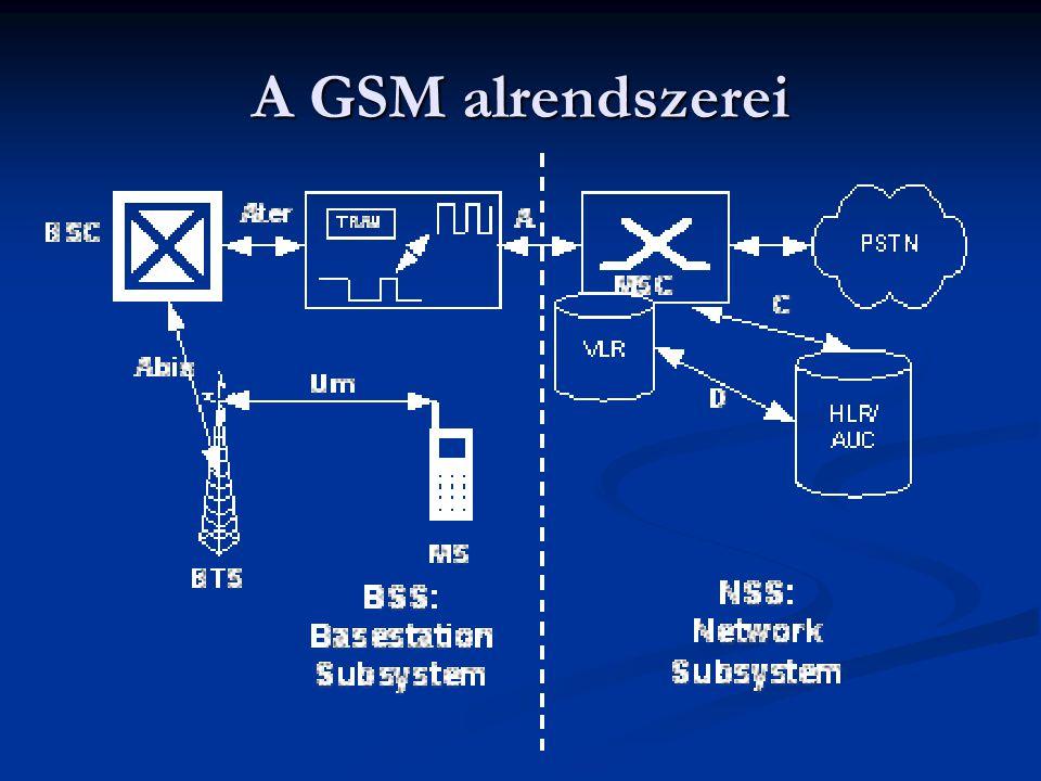 A GSM alrendszerei